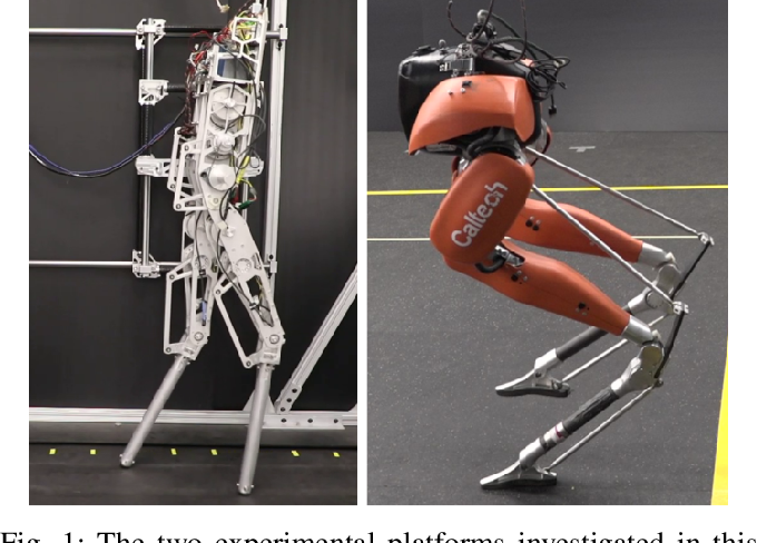 Figure 1 for Learning Controller Gains on Bipedal Walking Robots via User Preferences