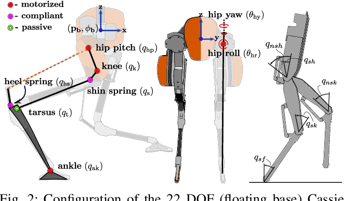 Figure 2 for Learning Controller Gains on Bipedal Walking Robots via User Preferences