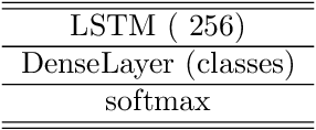 Figure 2 for Adaptive Transfer Learning of Multi-View Time Series Classification