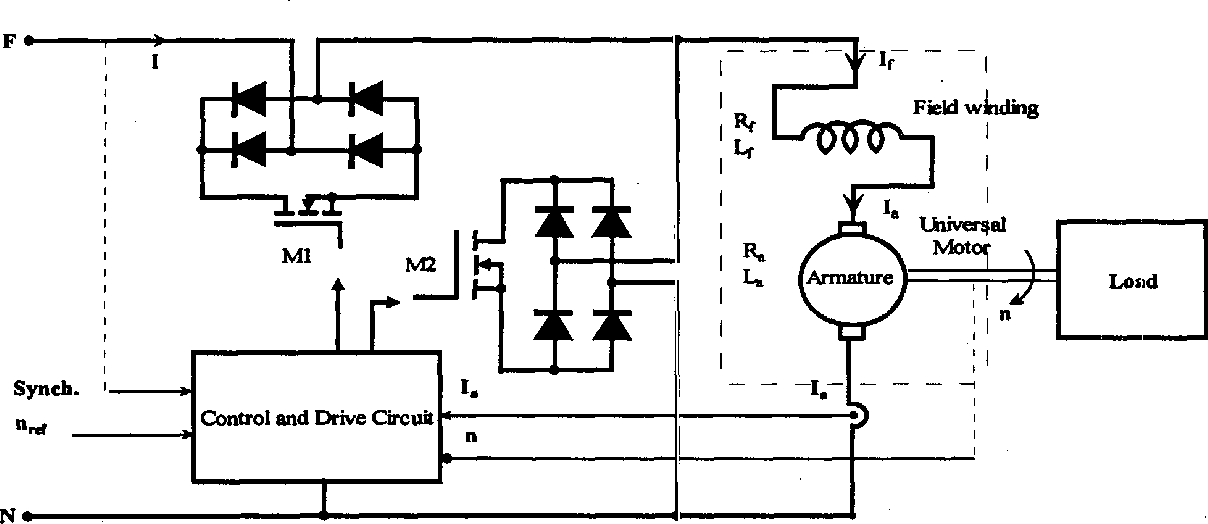 Universal Motor Speed Control with Current Controlled PWM AC ...
