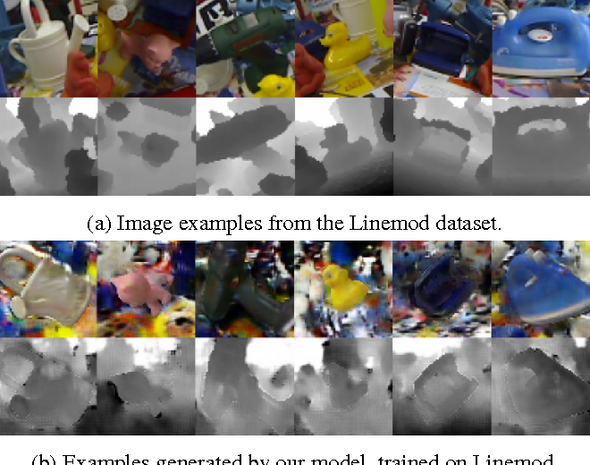 Figure 1 for Unsupervised Pixel-Level Domain Adaptation with Generative Adversarial Networks