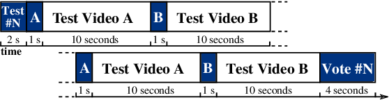 Figure 2 for Quality-driven Variable Frame-Rate for Green Video Coding in Broadcast Applications