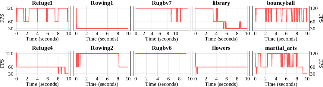 Figure 3 for Quality-driven Variable Frame-Rate for Green Video Coding in Broadcast Applications