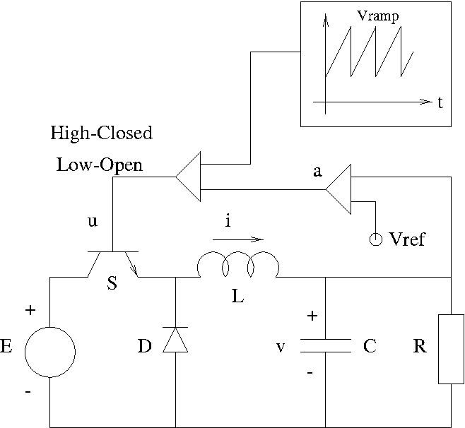 Figure 6.1: Circuit topology of a DC/DC buck converter.