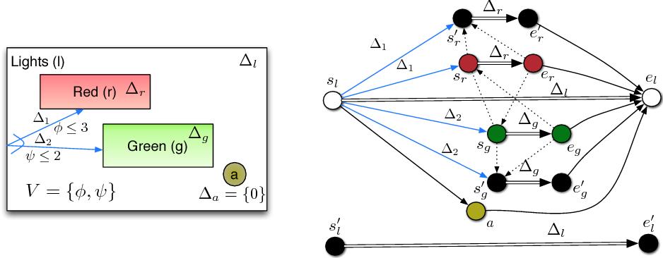 figure 7.8
