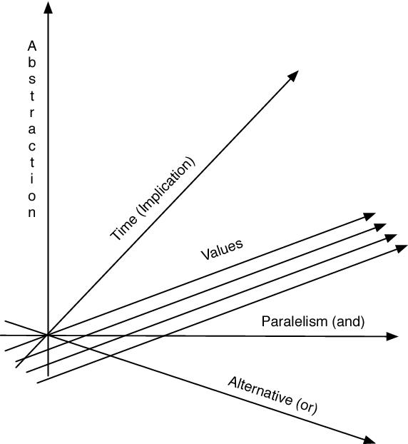 figure 12.1
