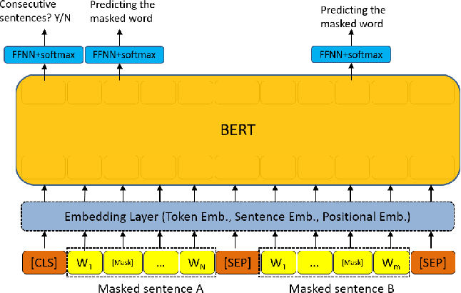 Figure 1 for Cross-lingual Information Retrieval with BERT