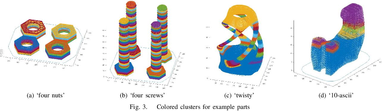 Figure 3 for Toward Optimal FDM Toolpath Planning with Monte Carlo Tree Search