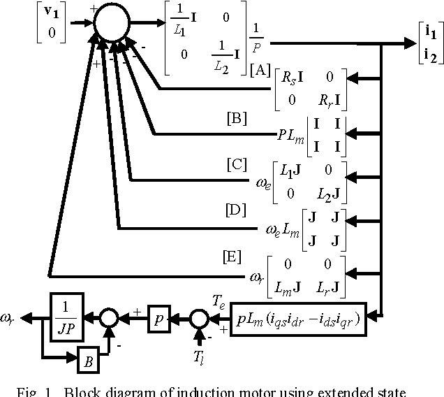 a high performance decoupling control of induction motor equivalent circuit of three phase induction motor induction machines