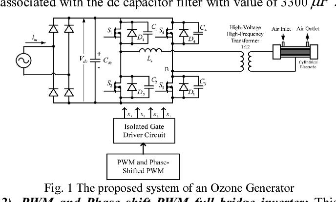 images of ozone generator circuits wiring diagram for light switch u2022 rh lomond tw