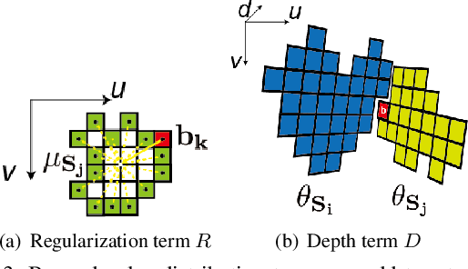 Figure 4 for Planecell: Representing the 3D Space with Planes