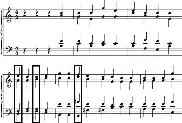 Figure 4 for Style Imitation and Chord Invention in Polyphonic Music with Exponential Families