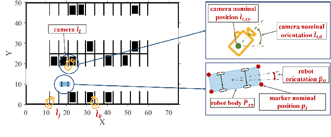 Figure 2 for Set-theoretic Localization for Mobile Robots with Infrastructure-based Sensing