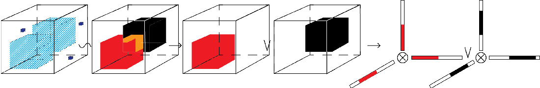 Figure 1 for Geometric All-Way Boolean Tensor Decomposition