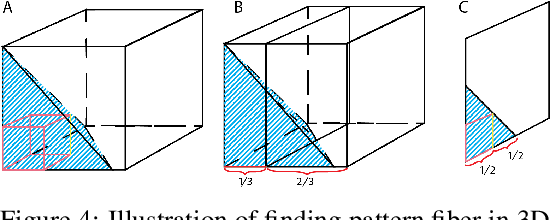 Figure 3 for Geometric All-Way Boolean Tensor Decomposition