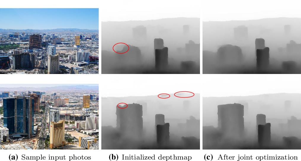 Figure 3 for 3D Time-lapse Reconstruction from Internet Photos