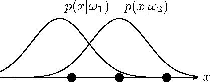 Figure 1 for Quantile Representation for Indirect Immunofluorescence Image Classification
