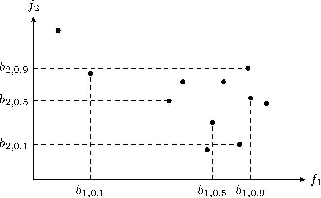Figure 3 for Quantile Representation for Indirect Immunofluorescence Image Classification