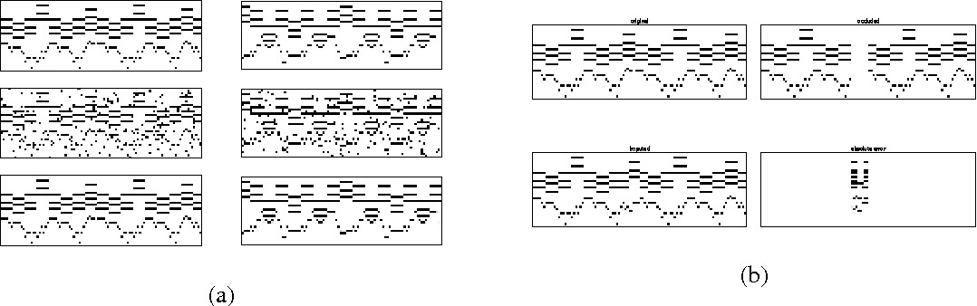 Figure 4 for Variational inference of latent state sequences using Recurrent Networks