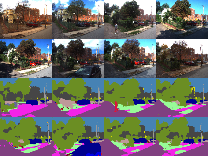 Figure 1 for Long-term Visual Localization using Semantically Segmented Images