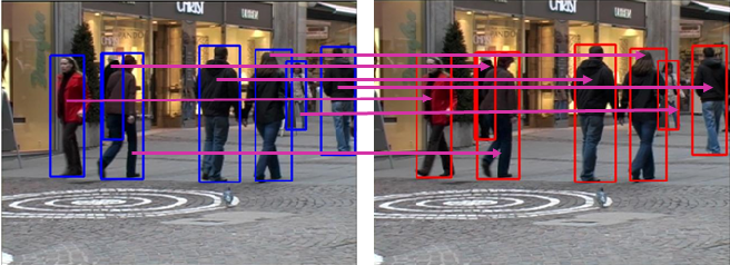 Figure 1 for Active Learning in Video Tracking