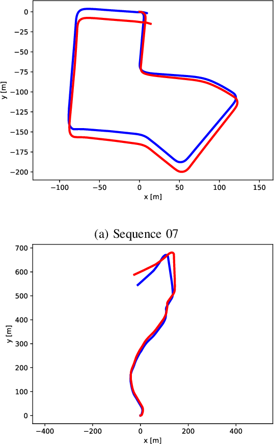 Figure 4 for Deep Sensor Fusion for Real-Time Odometry Estimation