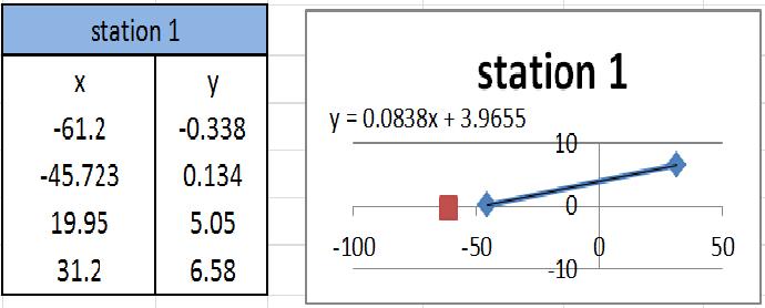 PDF] Interpretation of Array Production Logging Measurements