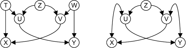 Figure 4 for Learning Sparse Causal Models is not NP-hard
