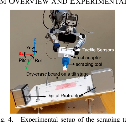 Figure 4 for Learning Sensor Feedback Models from Demonstrations via Phase-Modulated Neural Networks