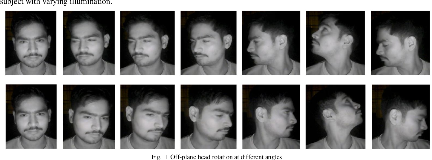 Figure 1 for A Video Database of Human Faces under Near Infra-Red Illumination for Human Computer Interaction Aplications