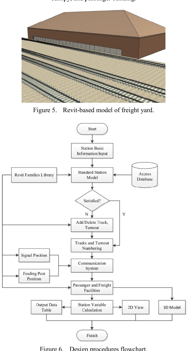 Figure 5 from Revit-Based Automation Modeling for