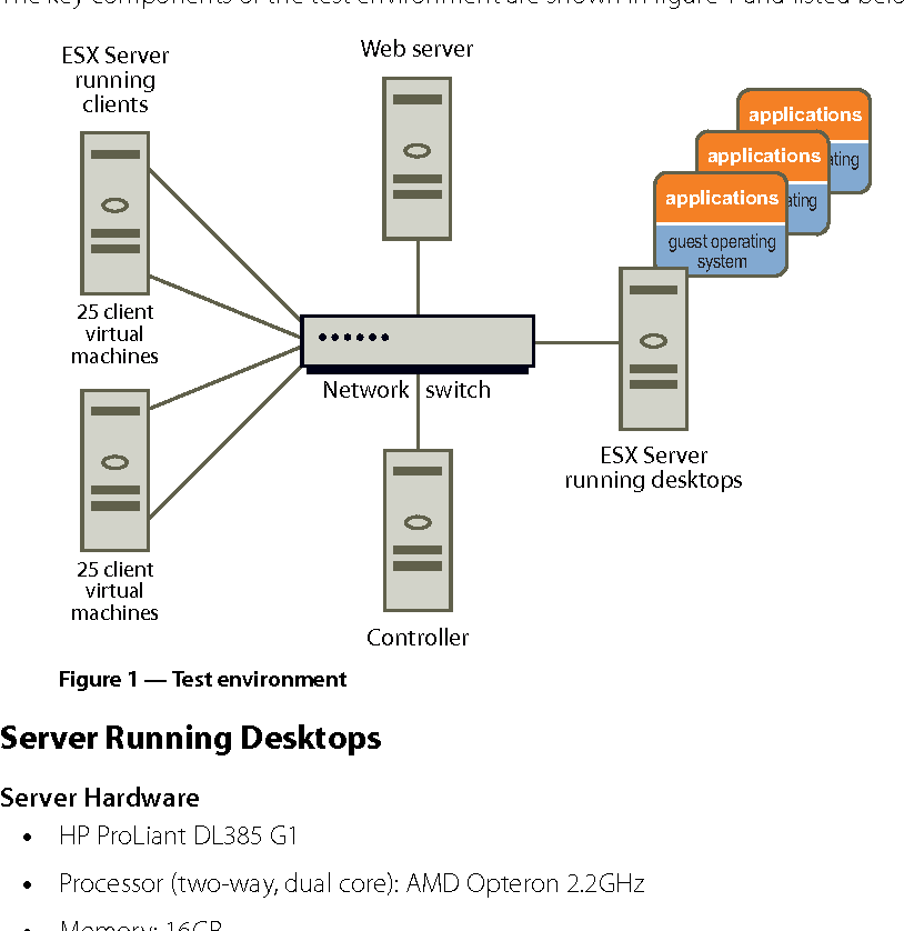 PDF] VMware Infrastructure 3: VDI Server Sizing and Scaling