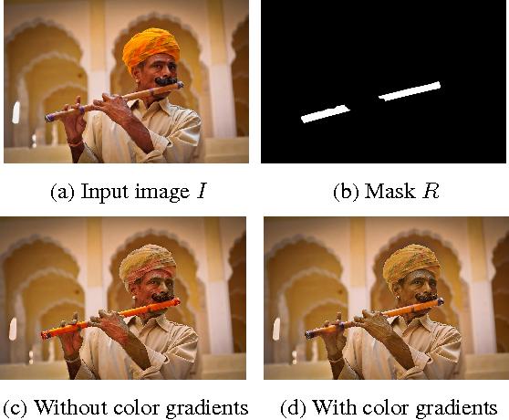 Figure 2 for Saliency Driven Image Manipulation