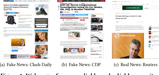 Figure 1 for A Topic-Agnostic Approach for Identifying Fake News Pages