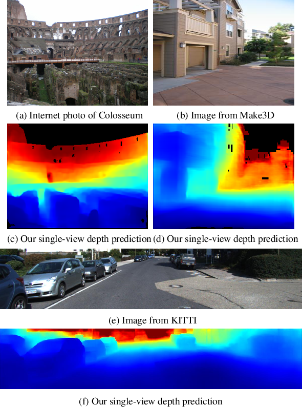 Figure 1 for MegaDepth: Learning Single-View Depth Prediction from Internet Photos