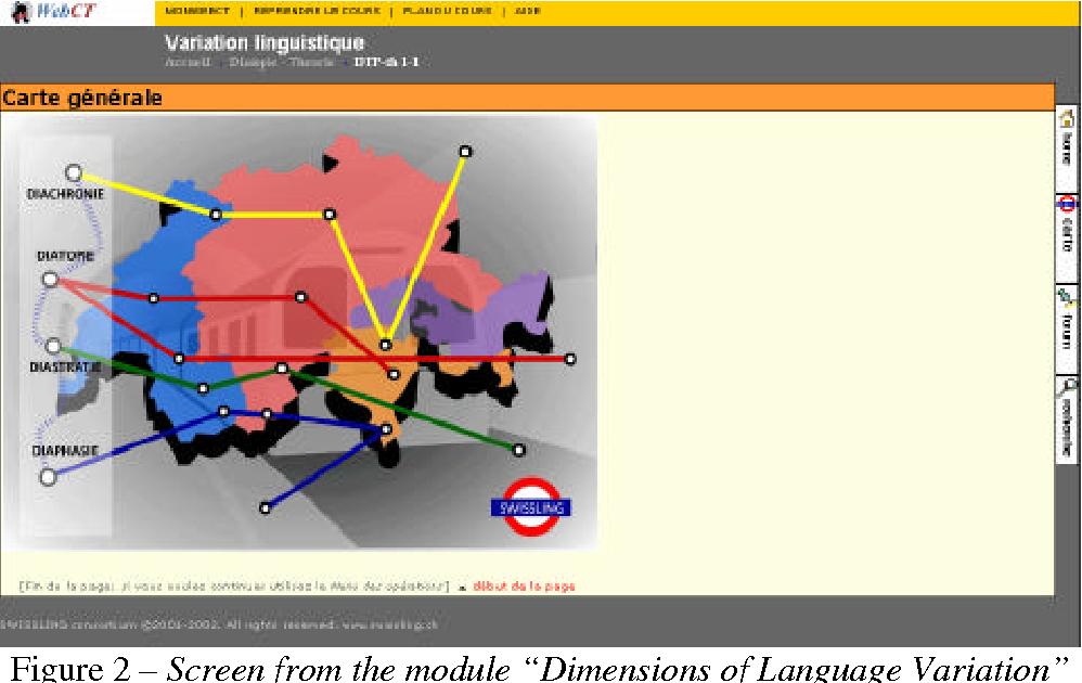 Figure 2 from Swissling : an e-learning linguistics network