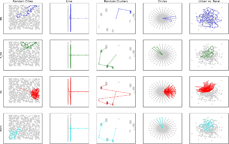 Figure 4 for Planning in Hierarchical Reinforcement Learning: Guarantees for Using Local Policies