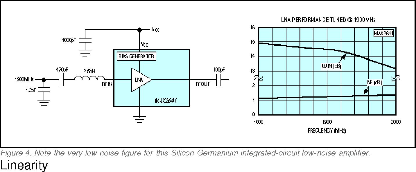 Figure 4 from Silicon Germanium ( SiGe ) Technology Enhances Radio ...