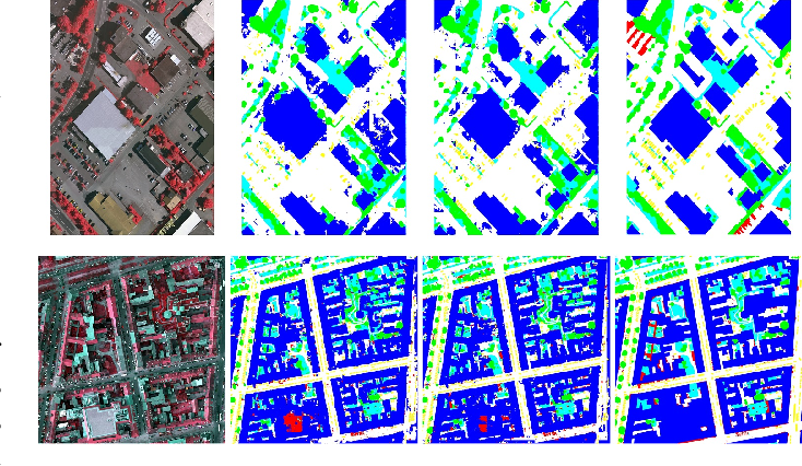 Figure 2 for SCAttNet: Semantic Segmentation Network with Spatial and Channel Attention Mechanism for High-Resolution Remote Sensing Images