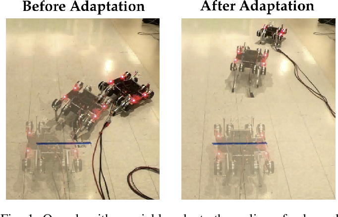Figure 1 for Rapidly Adaptable Legged Robots via Evolutionary Meta-Learning