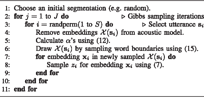 Figure 2 for Unsupervised word segmentation and lexicon discovery using acoustic word embeddings