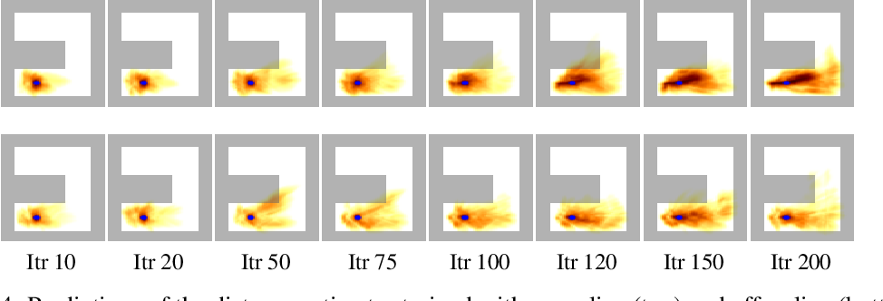 Figure 3 for Self-supervised Learning of Distance Functions for Goal-Conditioned Reinforcement Learning