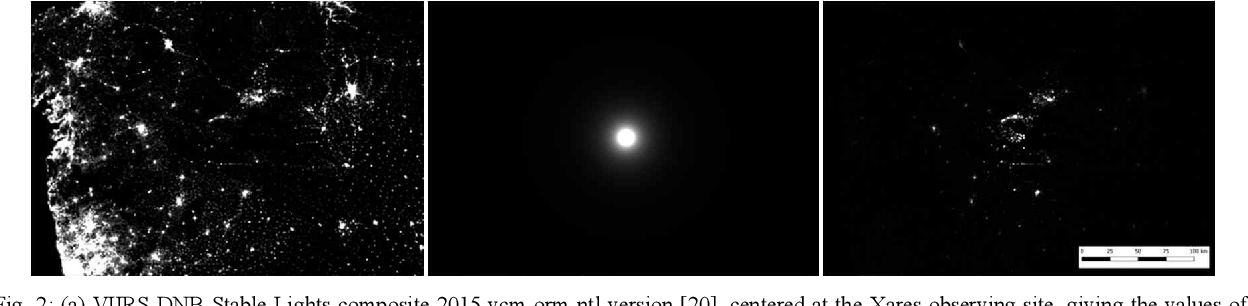 Figure 4 from Photons without borders: quantifying light