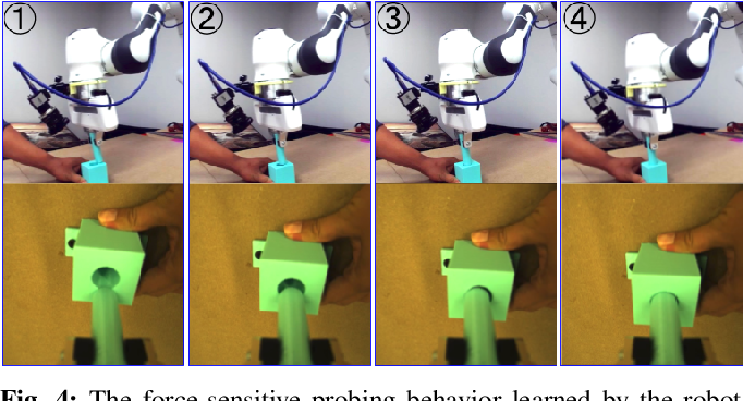Figure 4 for Offline Learning of Counterfactual Perception as Prediction for Real-World Robotic Reinforcement Learning