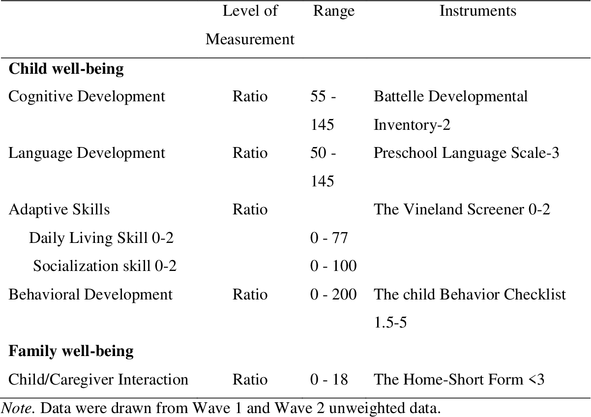 PDF] THE EFFECTS OF IDEA PART C EARLY INTERVENTION SERVICES