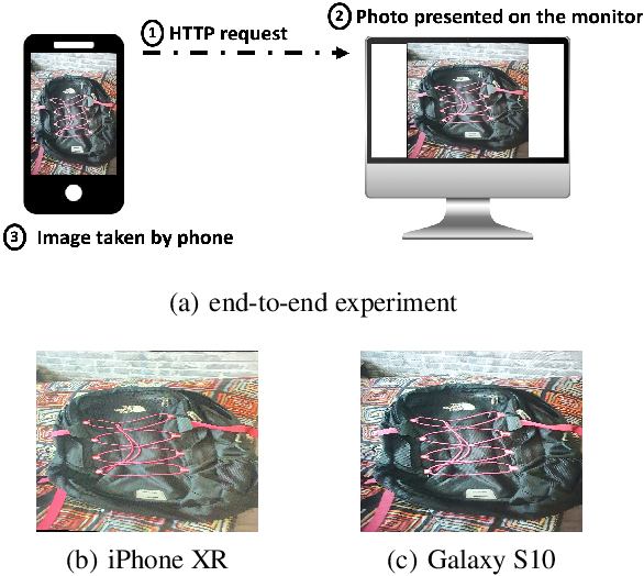 Figure 3 for Characterizing and Taming Model Instability Across Edge Devices