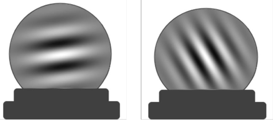 Figure 4.6: Sample crystal ball sine wave gratings seen by participants during the pretraining stage of the category learning task.