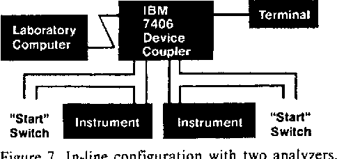 Figure 7. lnqine configuration with two analyzers.