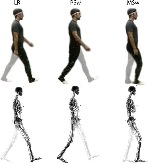 Figure 9 from Soft wearable motion sensing suit for lower