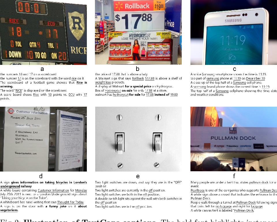 Figure 3 for TextCaps: a Dataset for Image Captioning with Reading Comprehension